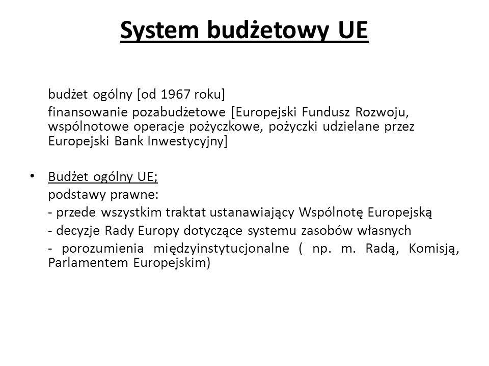 System budżetowy UE budżet ogólny [od 1967 roku] finansowanie pozabudżetowe [Europejski Fundusz Rozwoju, wspólnotowe operacje pożyczkowe, pożyczki udz