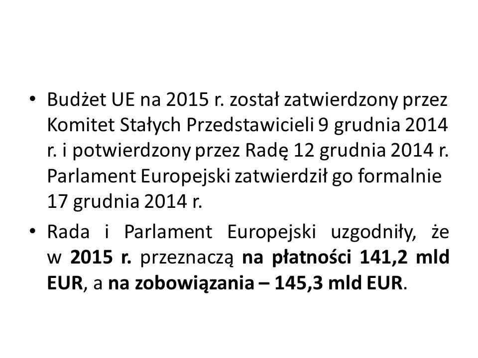 Budżet UE na 2015 r. został zatwierdzony przez Komitet Stałych Przedstawicieli 9 grudnia 2014 r. i potwierdzony przez Radę 12 grudnia 2014 r. Parlamen