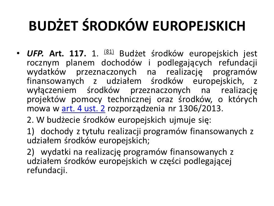 BUDŻET ŚRODKÓW EUROPEJSKICH UFP. Art. 117. 1. (81) Budżet środków europejskich jest rocznym planem dochodów i podlegających refundacji wydatków przezn
