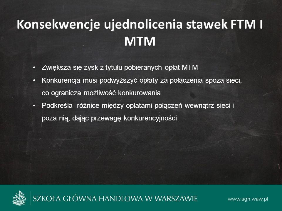 Konsekwencje ujednolicenia stawek FTM I MTM Zwiększa się zysk z tytułu pobieranych opłat MTM Konkurencja musi podwyższyć opłaty za połączenia spoza sieci, co ogranicza możliwość konkurowania Podkreśla różnice między opłatami połączeń wewnątrz sieci i poza nią, dając przewagę konkurencyjności