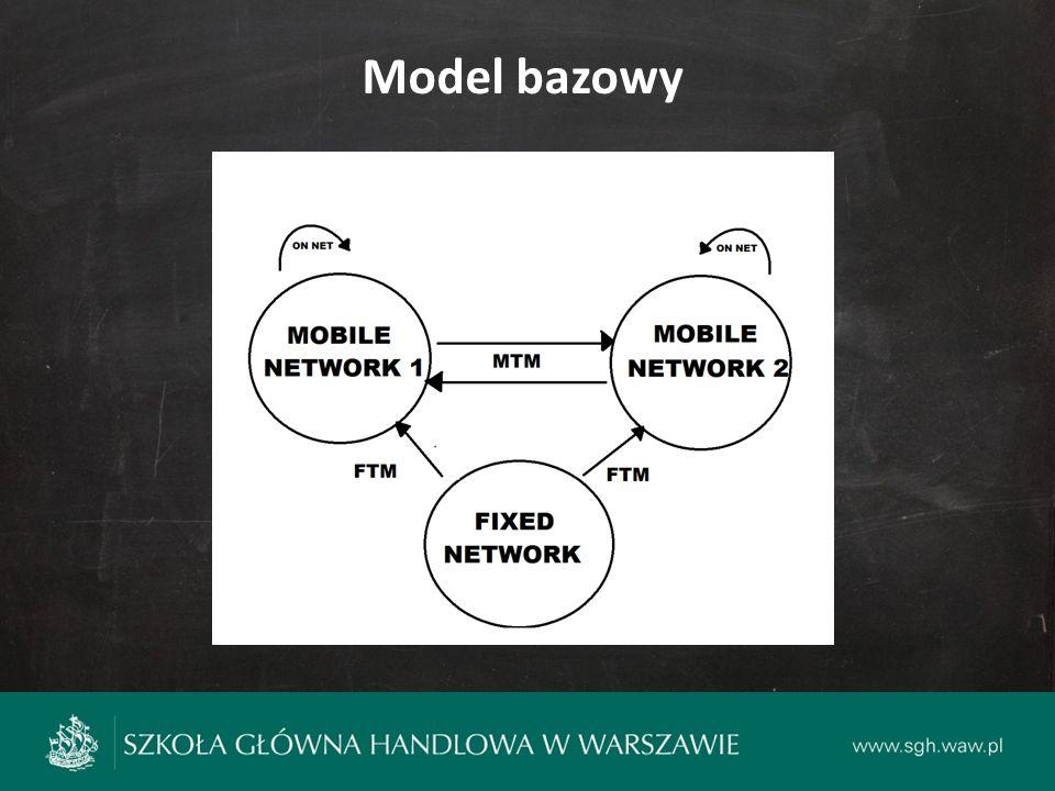 Model bazowy