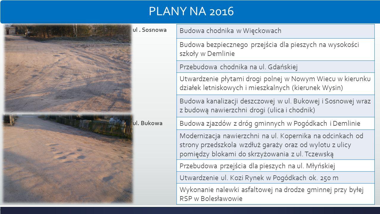 PLANY NA 2016 ul.Sosnowa ul.
