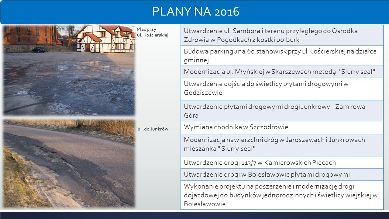 PLANY NA 2016 Utwardzenie ul.