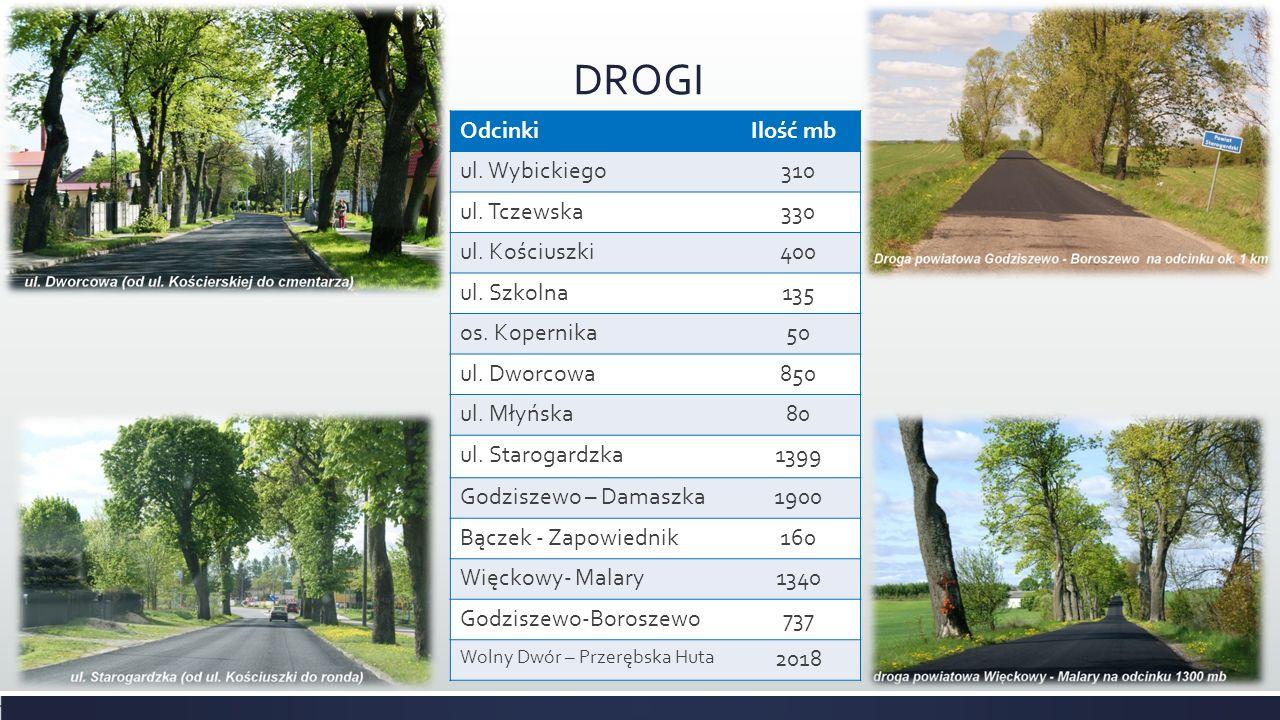 DROGI Odcinki Ilość mb ul.Wybickiego310 ul. Tczewska330 ul.