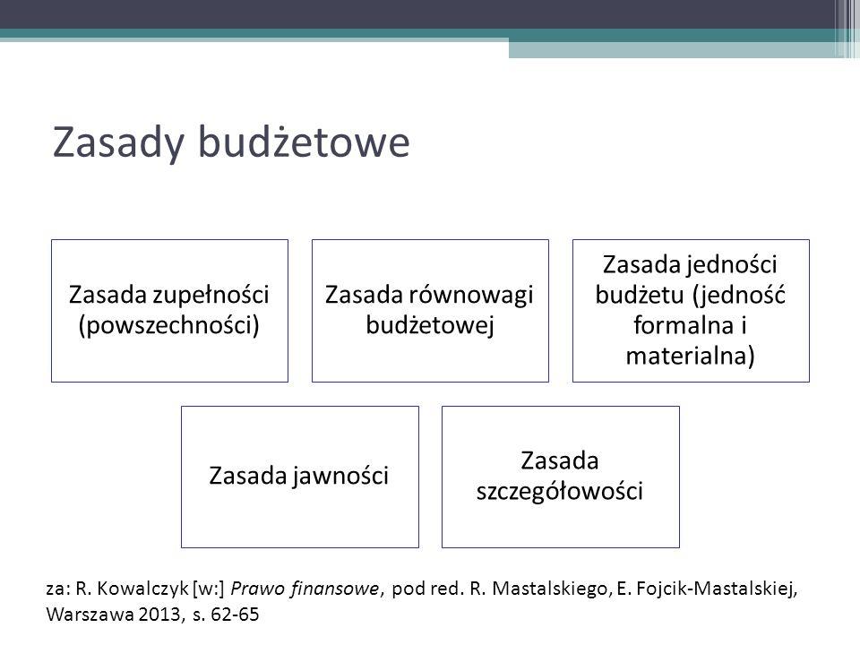 Zasady budżetowe Zasada zupełności (powszechności) Zasada równowagi budżetowej Zasada jedności budżetu (jedność formalna i materialna) Zasada jawności