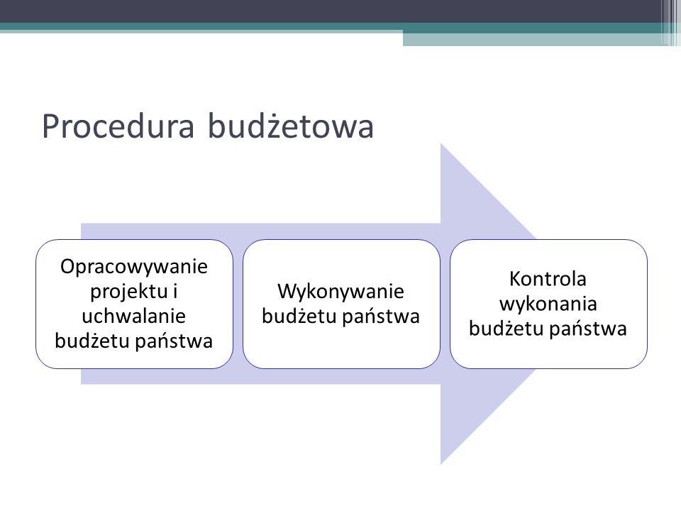 Procedura budżetowa Opracowywanie projektu i uchwalanie budżetu państwa Wykonywanie budżetu państwa Kontrola wykonania budżetu państwa