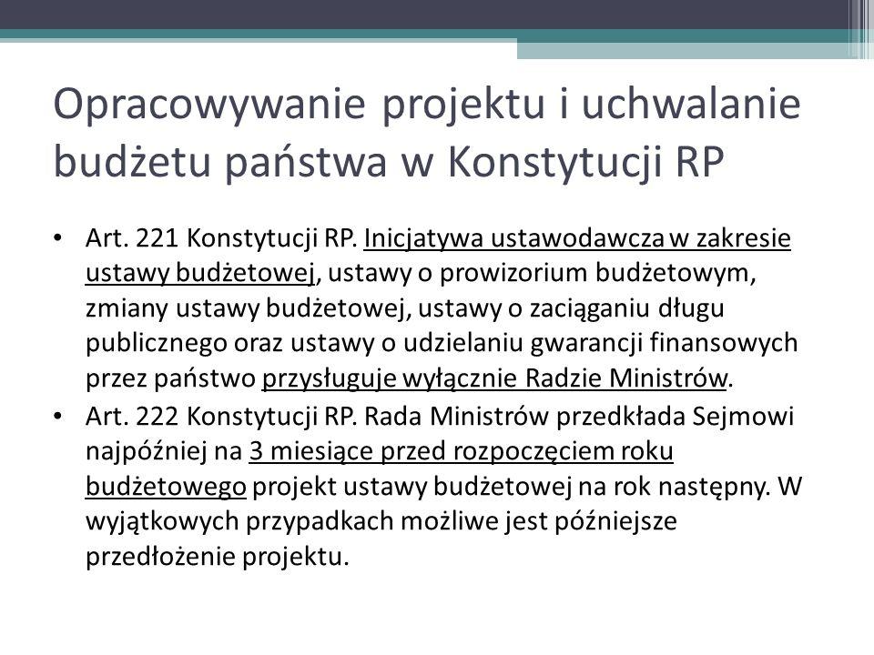 Opracowywanie projektu i uchwalanie budżetu państwa w Konstytucji RP Art. 221 Konstytucji RP. Inicjatywa ustawodawcza w zakresie ustawy budżetowej, us