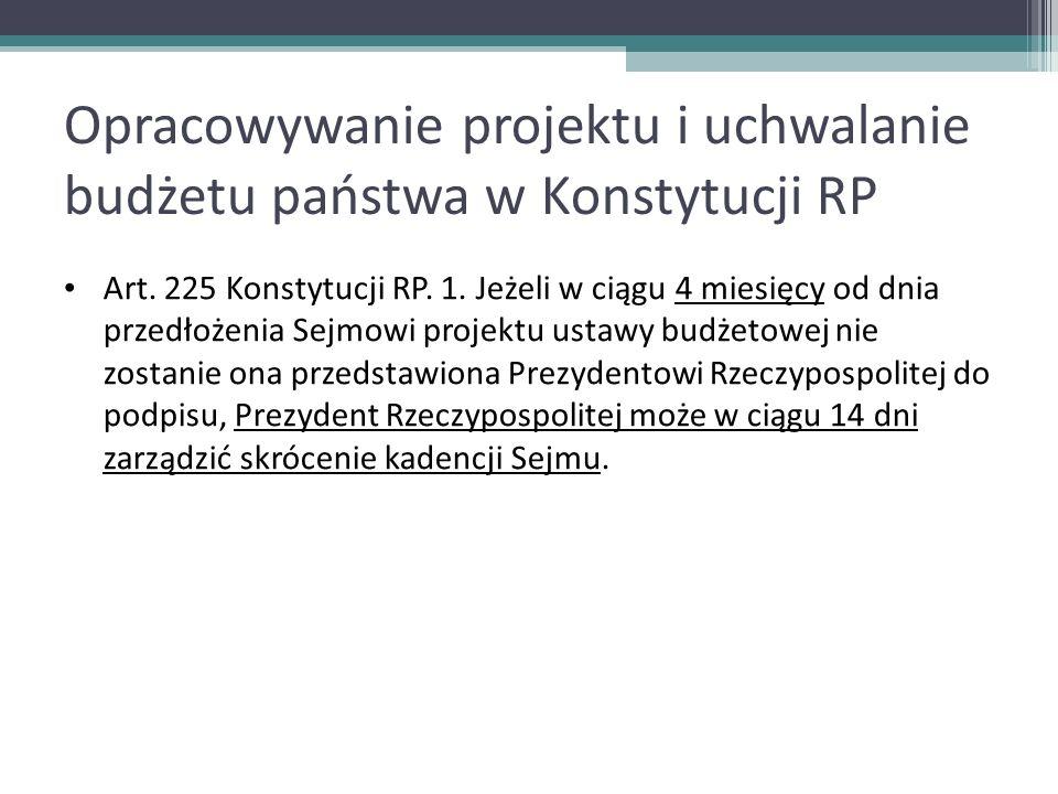 Opracowywanie projektu i uchwalanie budżetu państwa w Konstytucji RP Art. 225 Konstytucji RP. 1. Jeżeli w ciągu 4 miesięcy od dnia przedłożenia Sejmow