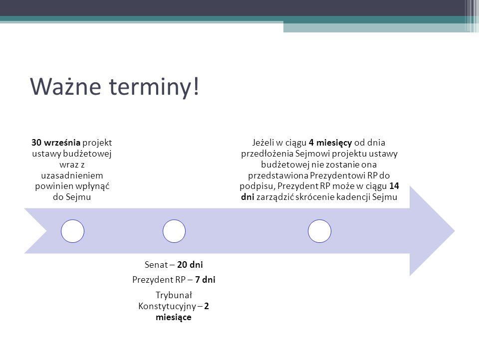 Ważne terminy! 30 września projekt ustawy budżetowej wraz z uzasadnieniem powinien wpłynąć do Sejmu Senat – 20 dni Prezydent RP – 7 dni Trybunał Konst