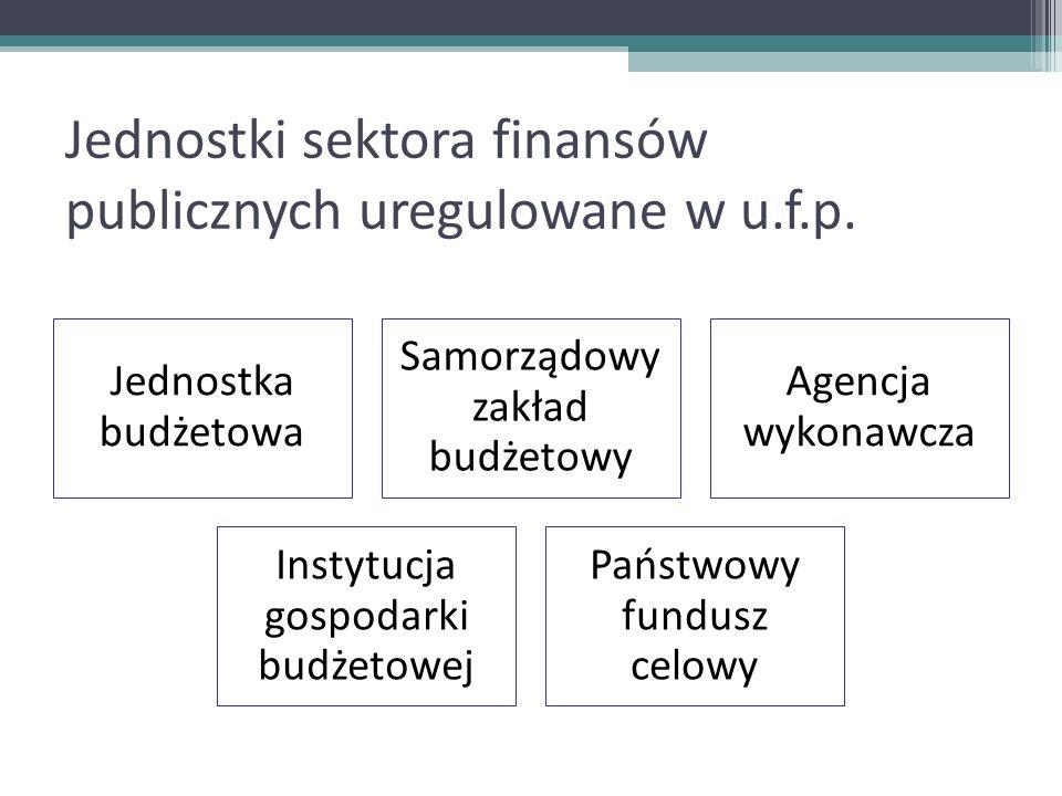Jednostki sektora finansów publicznych uregulowane w u.f.p. Jednostka budżetowa Samorządowy zakład budżetowy Agencja wykonawcza Instytucja gospodarki