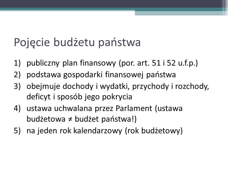 Pojęcie budżetu państwa 1)publiczny plan finansowy (por. art. 51 i 52 u.f.p.) 2)podstawa gospodarki finansowej państwa 3)obejmuje dochody i wydatki, p
