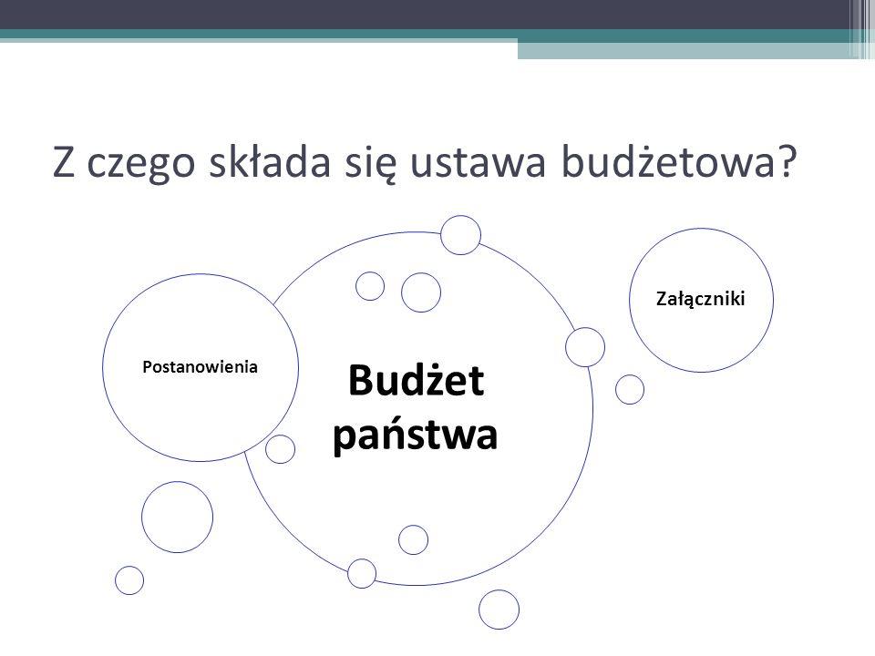 Z czego składa się ustawa budżetowa? Budżet państwa Postanowienia Załączniki