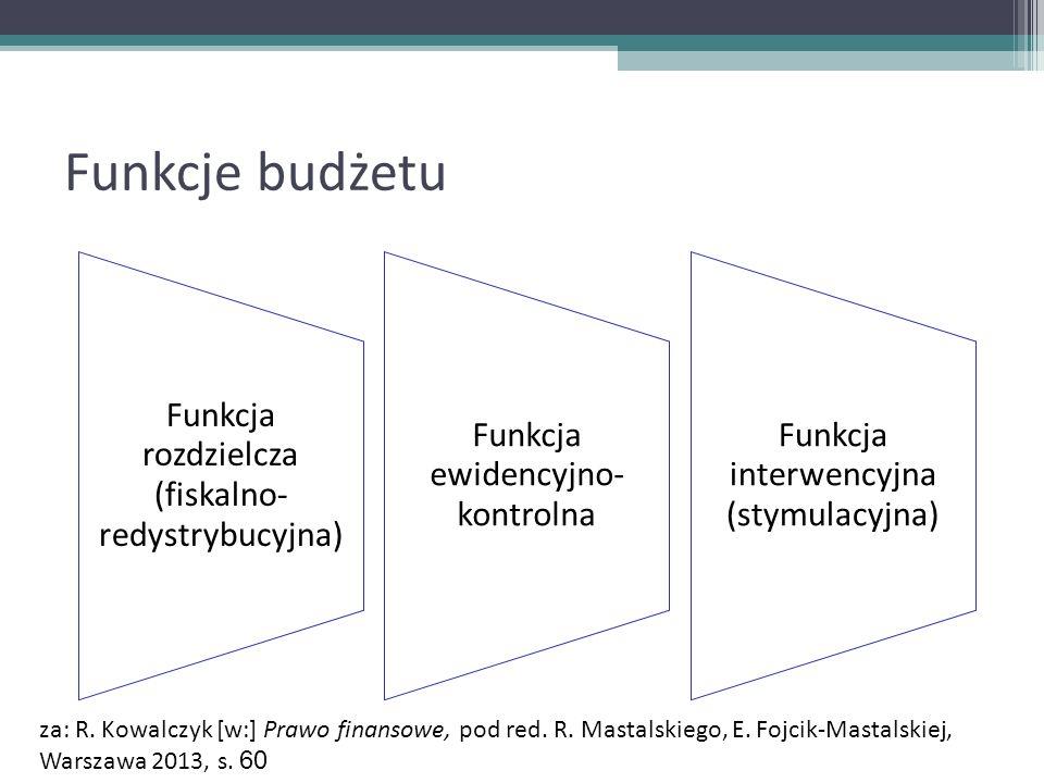 Funkcje budżetu Funkcja rozdzielcza (fiskalno- redystrybucyjna) Funkcja ewidencyjno- kontrolna Funkcja interwencyjna (stymulacyjna) za: R. Kowalczyk [