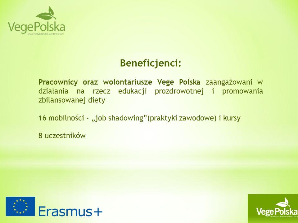 """Beneficjenci: Pracownicy oraz wolontariusze Vege Polska zaangażowani w działania na rzecz edukacji prozdrowotnej i promowania zbilansowanej diety 16 mobilności - """"job shadowing (praktyki zawodowe) i kursy 8 uczestników"""