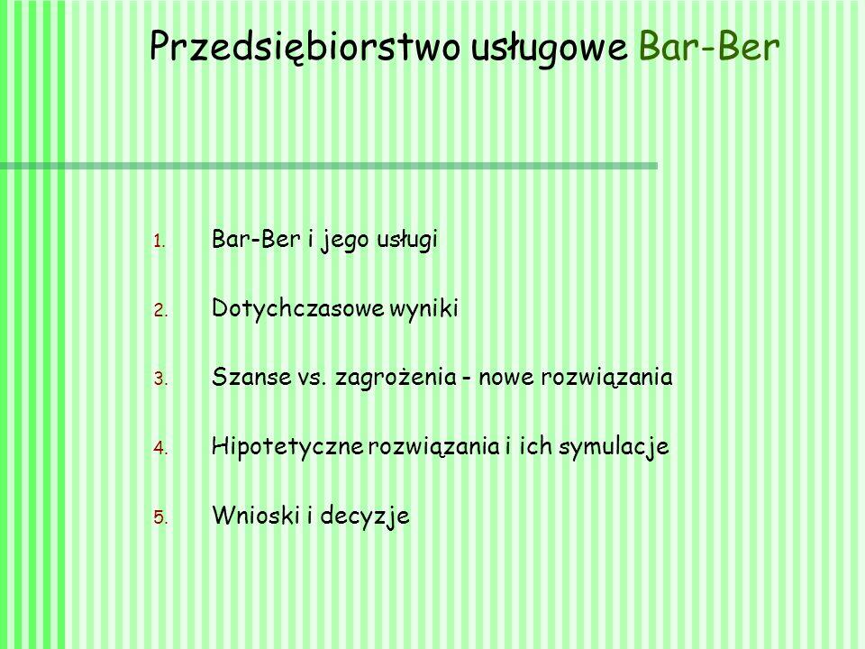 Przedsiębiorstwo usługowe Bar-Ber 1. Bar-Ber i jego usługi 2. Dotychczasowe wyniki 3. Szanse vs. zagrożenia - nowe rozwiązania 4. Hipotetyczne rozwiąz