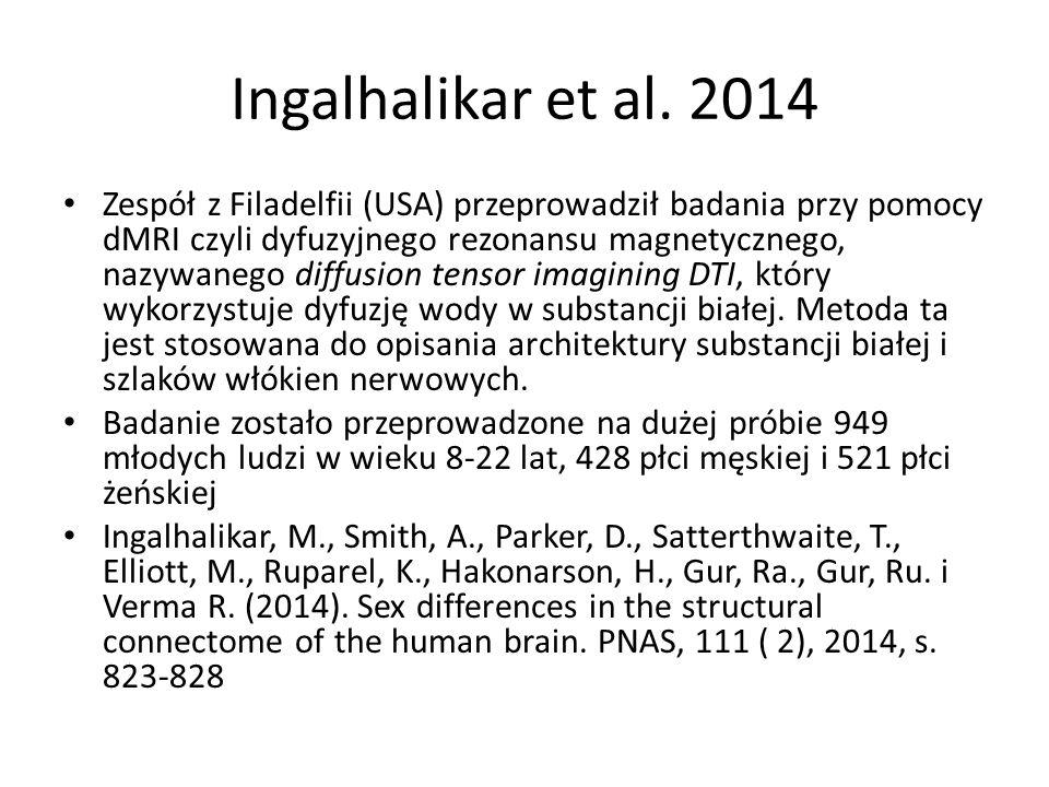 Ingalhalikar et al. 2014 Zespół z Filadelfii (USA) przeprowadził badania przy pomocy dMRI czyli dyfuzyjnego rezonansu magnetycznego, nazywanego diffus