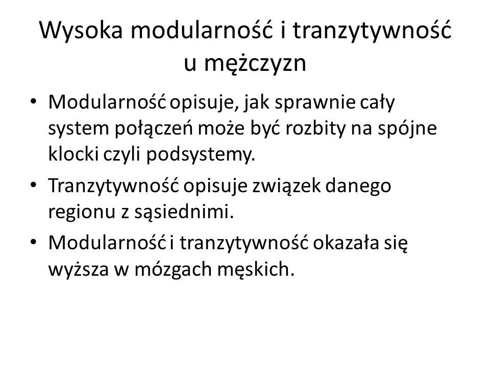 Wysoka modularność i tranzytywność u mężczyzn Modularność opisuje, jak sprawnie cały system połączeń może być rozbity na spójne klocki czyli podsystemy.