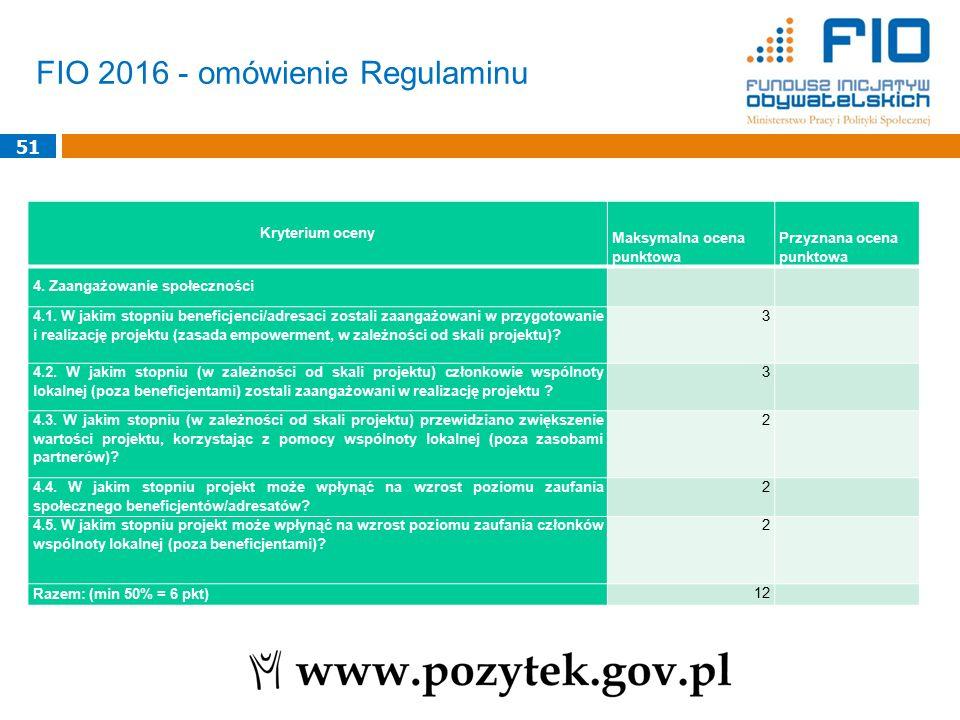51 FIO 2016 - omówienie Regulaminu Kryterium oceny Maksymalna ocena punktowa Przyznana ocena punktowa 4. Zaangażowanie społeczności 4.1. W jakim stopn