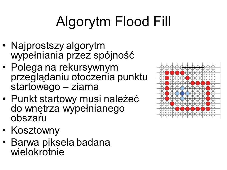 Algorytm Flood Fill Najprostszy algorytm wypełniania przez spójność Polega na rekursywnym przeglądaniu otoczenia punktu startowego – ziarna Punkt star