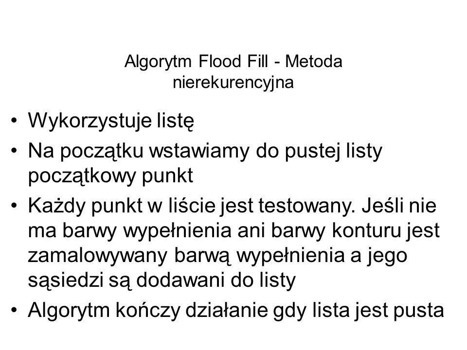 Algorytm Flood Fill - Metoda nierekurencyjna Wykorzystuje listę Na początku wstawiamy do pustej listy początkowy punkt Każdy punkt w liście jest testo
