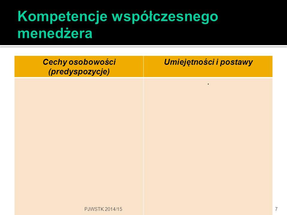 PJWSTK 2014/1518 Kultura organizacji - artefakty  Artefakty językowe (specyficzny język organizacji, mity o założycielach i pracownikach)  Artefakty behawioralne (ceremonie, rytuały)  Artefakty fizyczne (flagi, logo, kolory) PJWSTK 2012/13 18