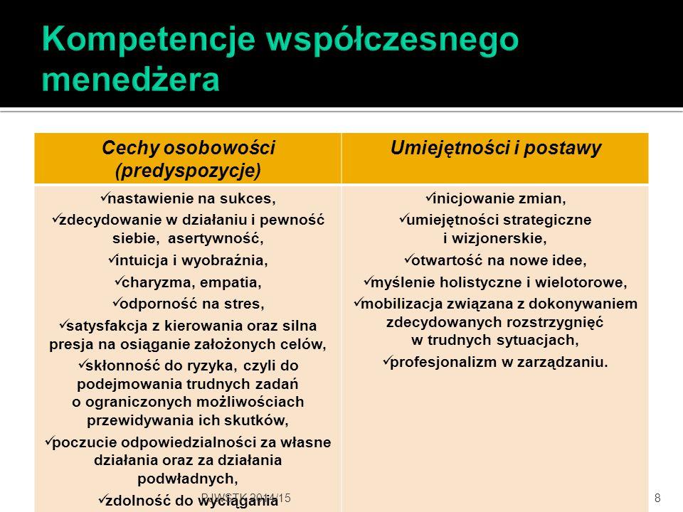 PJWSTK 2014/1519 Kultura organizacji - artefakty 19