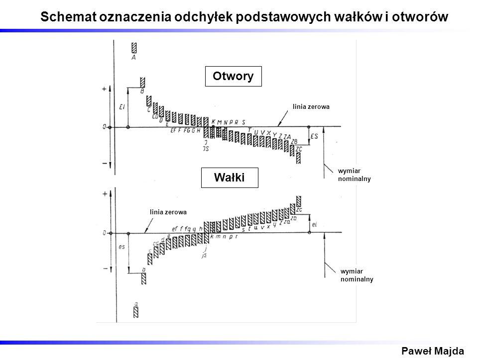 Paweł Majda Schemat oznaczenia odchyłek podstawowych wałków i otworów Otwory Wałki wymiar nominalny linia zerowa