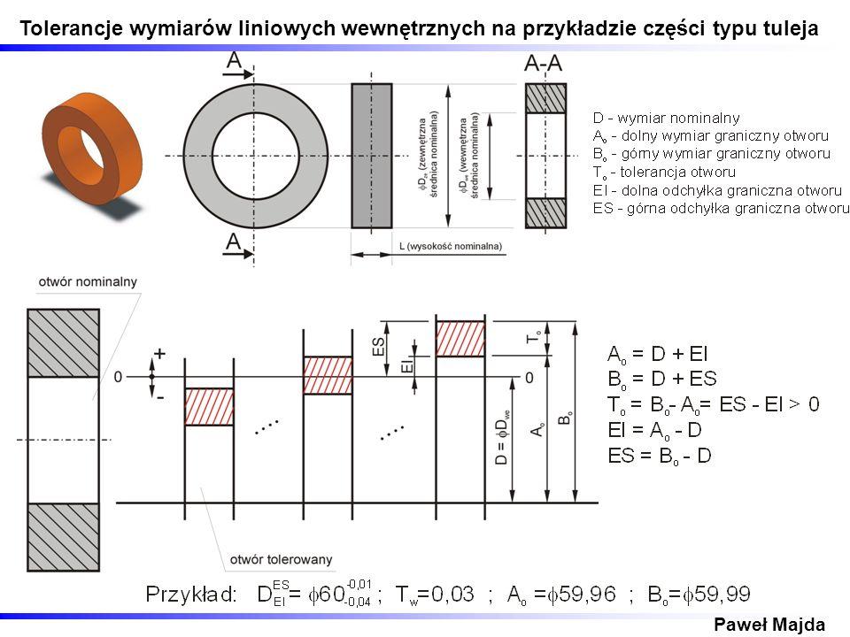 Tolerancje wymiarów liniowych wewnętrznych na przykładzie części typu tuleja Paweł Majda