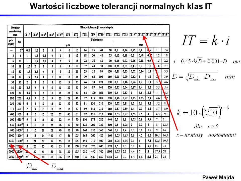Wartości liczbowe tolerancji normalnych klas IT