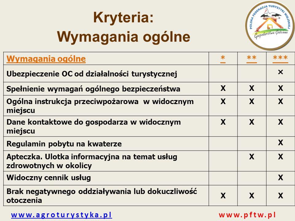 www.agroturystyka.plwww.agroturystyka.pl www.pftw.pl Kryteria: Wymagania ogólne ****** Ubezpieczenie OC od działalności turystycznej × Spełnienie wyma