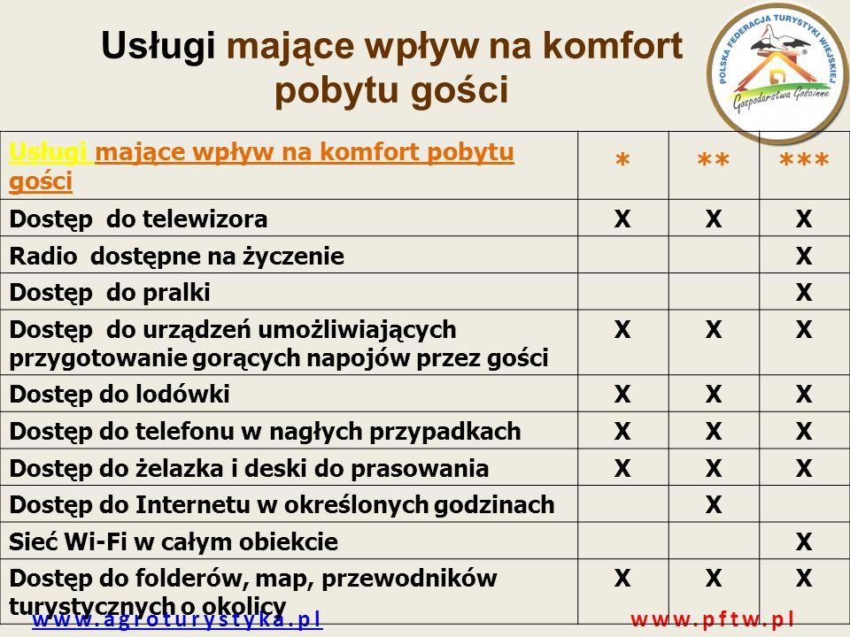 www.agroturystyka.plwww.agroturystyka.pl www.pftw.pl Usługi mające wpływ na komfort pobytu gości ****** Dostęp do telewizoraXXX Radio dostępne na życz