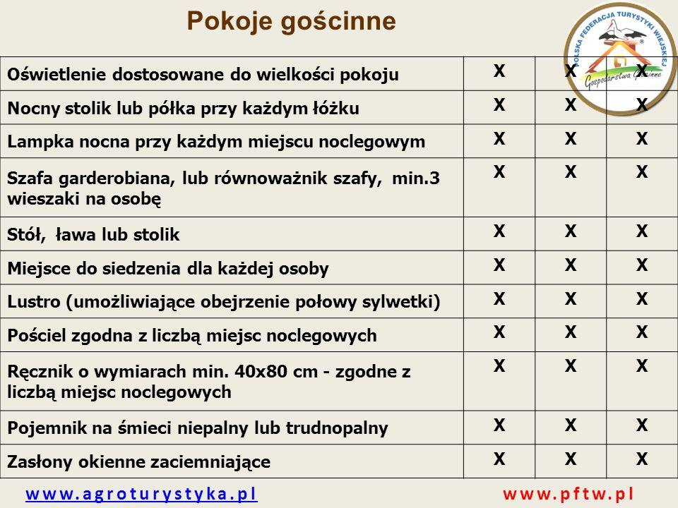 www.agroturystyka.plwww.agroturystyka.pl www.pftw.pl Oświetlenie dostosowane do wielkości pokoju XXX Nocny stolik lub półka przy każdym łóżku XXX Lamp