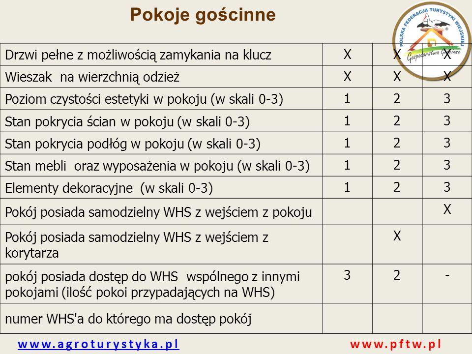 www.agroturystyka.plwww.agroturystyka.pl www.pftw.pl Drzwi pełne z możliwością zamykania na klucz XXX Wieszak na wierzchnią odzież XXX Poziom czystośc