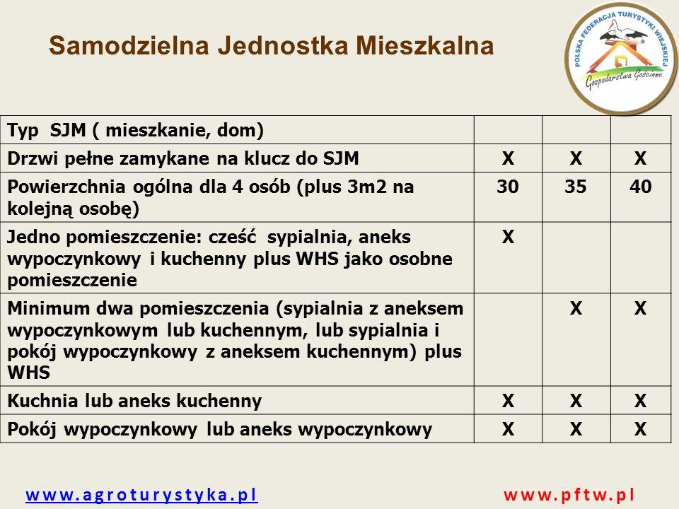www.agroturystyka.plwww.agroturystyka.pl www.pftw.pl Samodzielna Jednostka Mieszkalna Typ SJM ( mieszkanie, dom) Drzwi pełne zamykane na klucz do SJMX