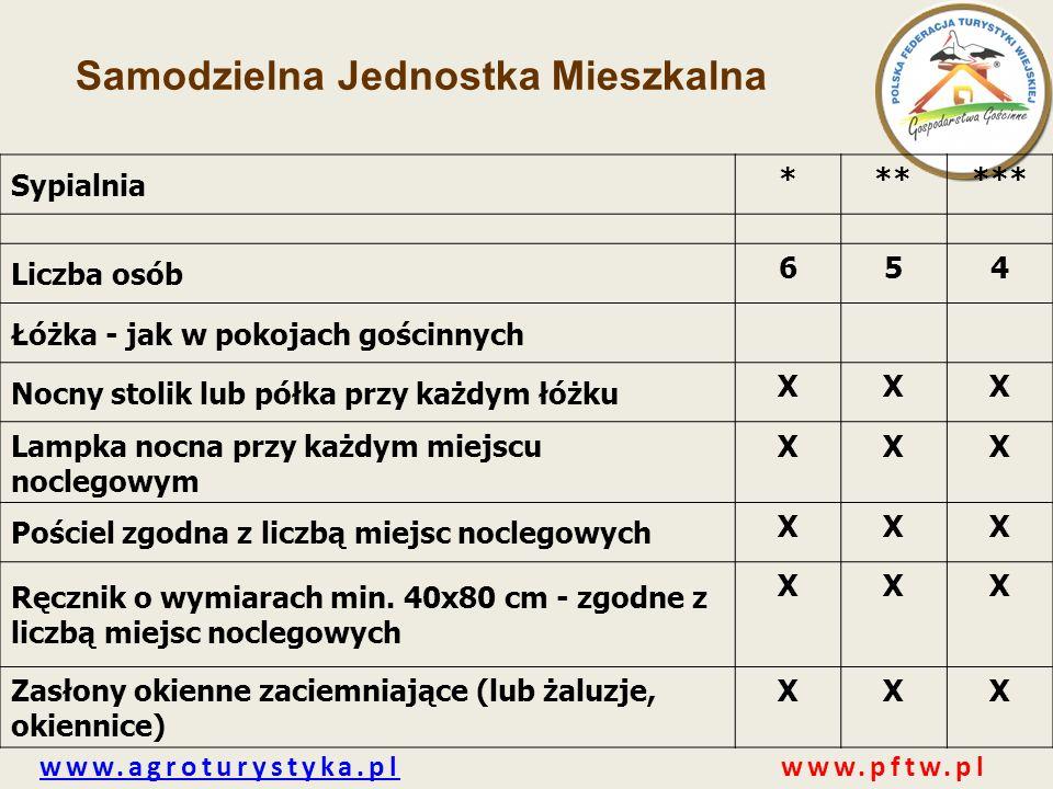www.agroturystyka.plwww.agroturystyka.pl www.pftw.pl Samodzielna Jednostka Mieszkalna Sypialnia ****** Liczba osób 654 Łóżka - jak w pokojach gościnny
