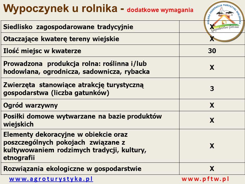 www.agroturystyka.plwww.agroturystyka.pl www.pftw.pl Siedlisko zagospodarowane tradycyjnieX Otaczające kwaterę tereny wiejskieX Ilość miejsc w kwaterz