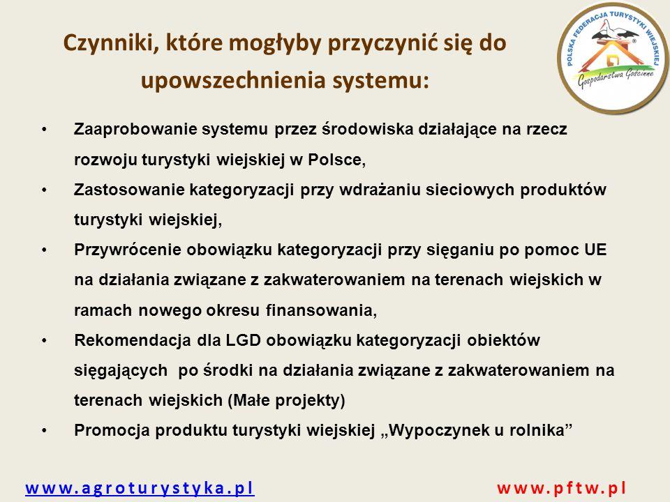 www.agroturystyka.plwww.agroturystyka.pl www.pftw.pl Czynniki, które mogłyby przyczynić się do upowszechnienia systemu: Zaaprobowanie systemu przez śr