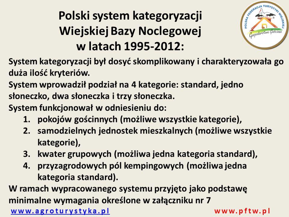 www.agroturystyka.plwww.agroturystyka.pl www.pftw.pl Polski system kategoryzacji Wiejskiej Bazy Noclegowej w latach 1995-2012: System kategoryzacji by