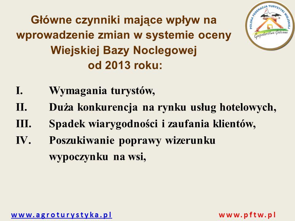 www.agroturystyka.plwww.agroturystyka.pl www.pftw.pl Główne czynniki mające wpływ na wprowadzenie zmian w systemie oceny Wiejskiej Bazy Noclegowej od
