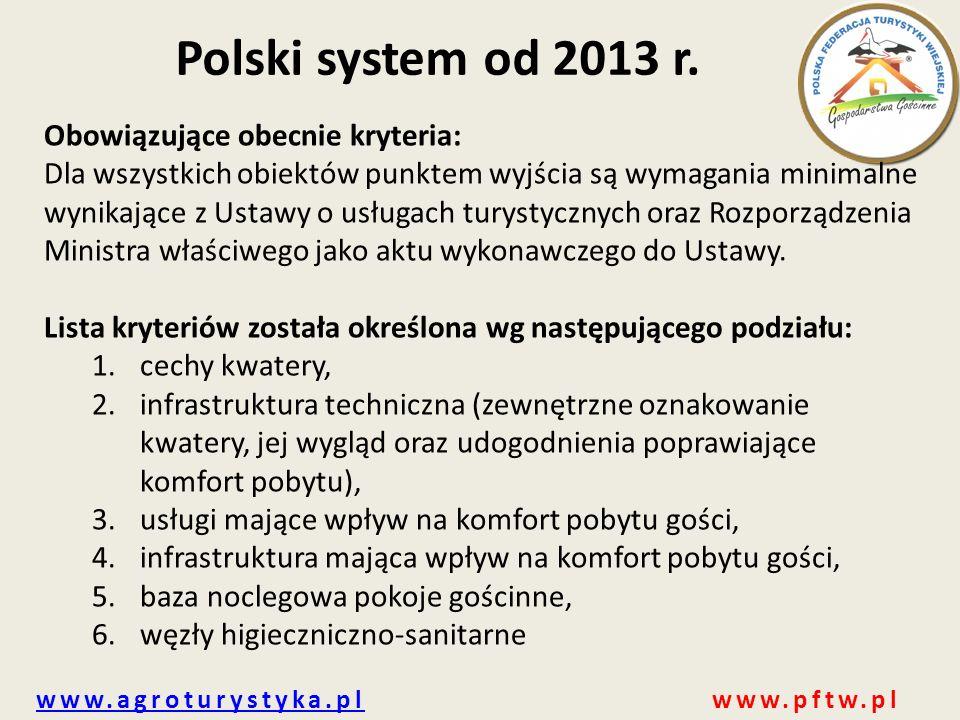 www.agroturystyka.plwww.agroturystyka.pl www.pftw.pl Polski system od 2013 r. Obowiązujące obecnie kryteria: Dla wszystkich obiektów punktem wyjścia s