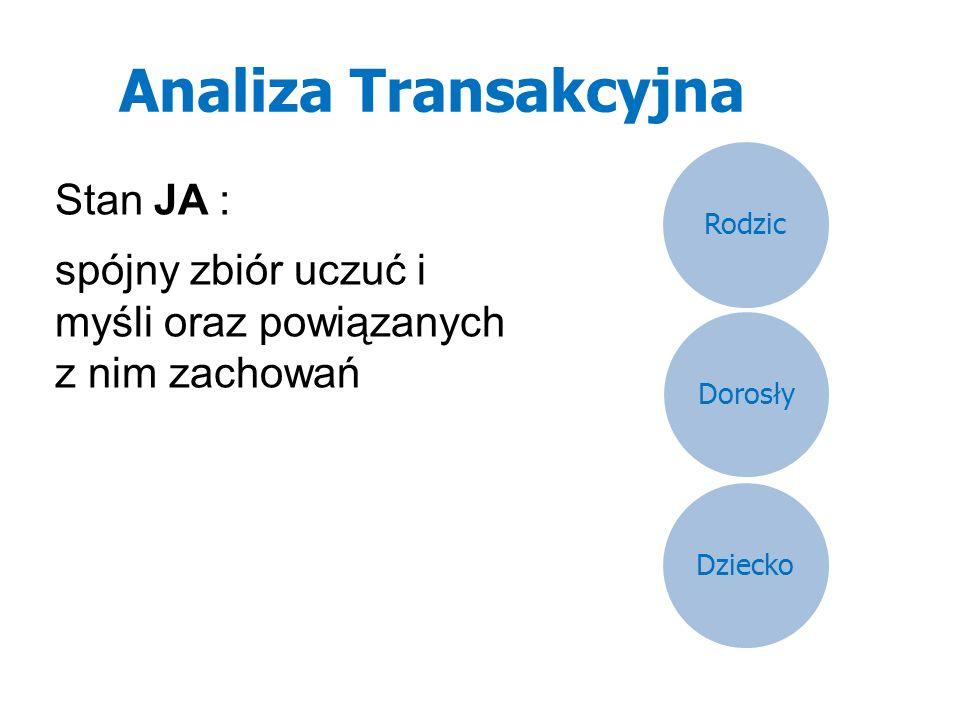 Analiza Transakcyjna Stan JA : spójny zbiór uczuć i myśli oraz powiązanych z nim zachowań RodzicDorosłyDziecko