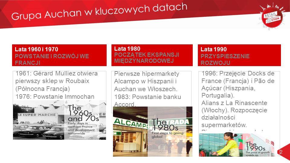 2 Grupa Auchan w kluczowych datach 1961: Gérard Mulliez otwiera pierwszy sklep w Roubaix (Północna Francja) 1976: Powstanie Immochan Pierwsze hipermar