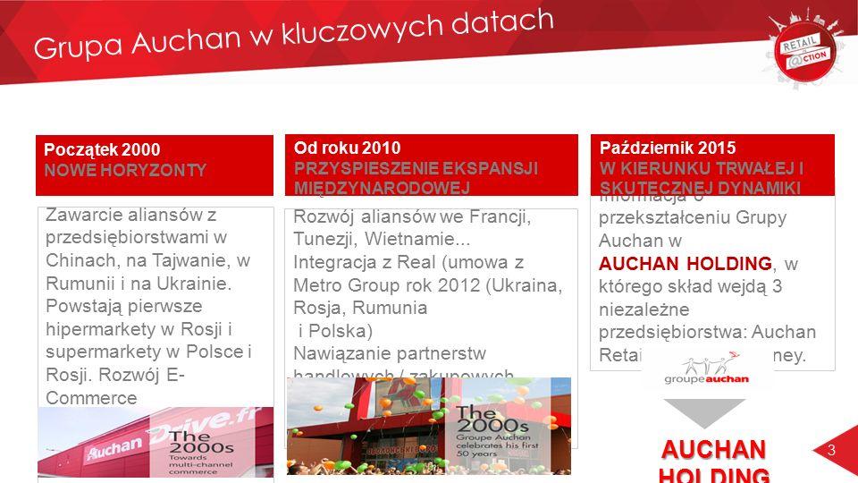 3 Grupa Auchan w kluczowych datach Zawarcie aliansów z przedsiębiorstwami w Chinach, na Tajwanie, w Rumunii i na Ukrainie. Powstają pierwsze hipermark