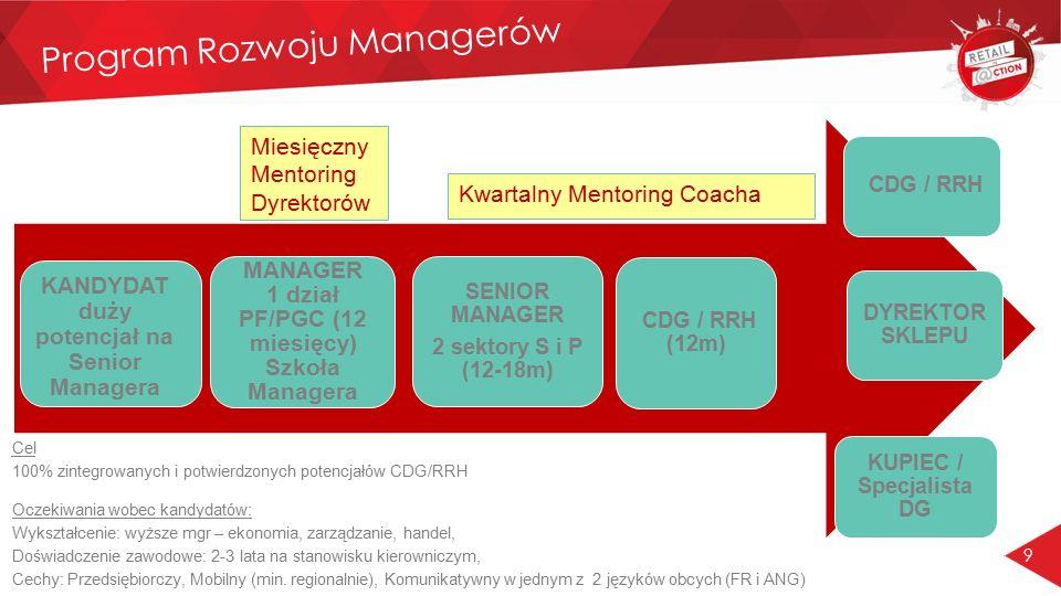 9 Program Rozwoju Managerów MANAGER 1 dział PF/PGC (12 miesięcy) Szkoła Managera SENIOR MANAGER 2 sektory S i P (12-18m) CDG / RRH (12m) KUPIEC / Spec