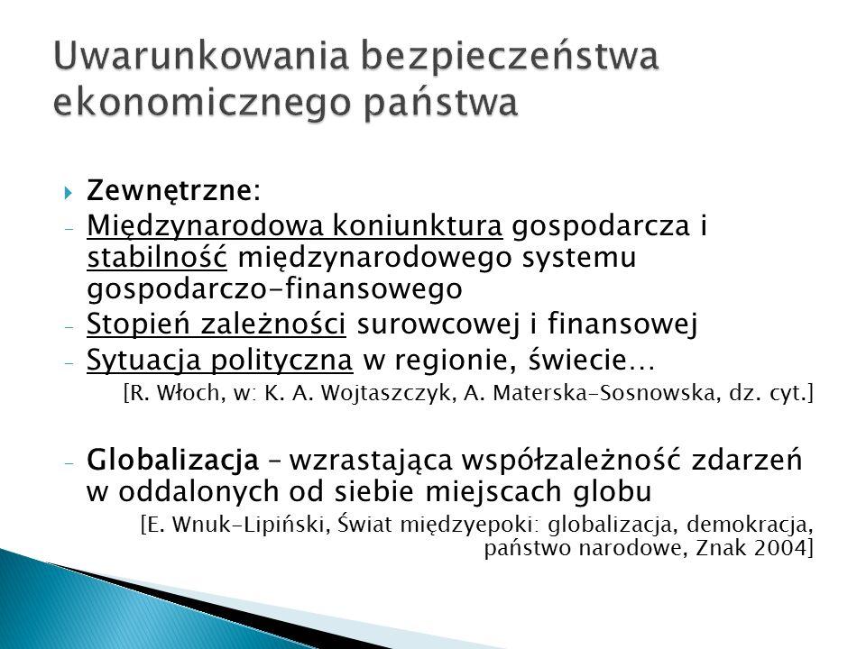  Zewnętrzne: - Międzynarodowa koniunktura gospodarcza i stabilność międzynarodowego systemu gospodarczo-finansowego - Stopień zależności surowcowej i