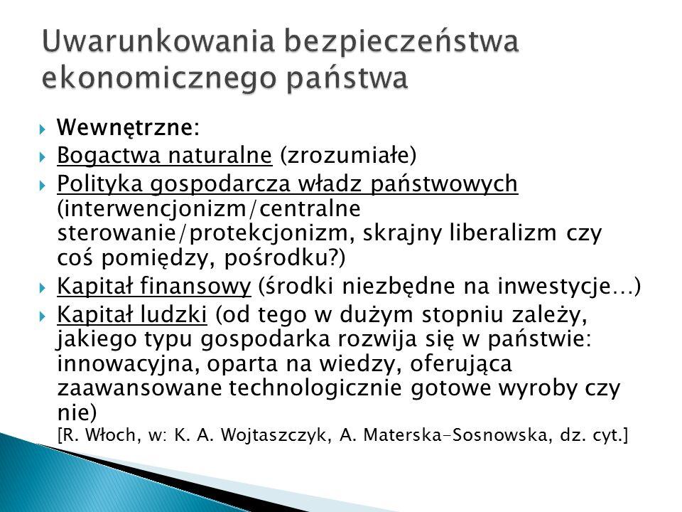  Wewnętrzne:  Bogactwa naturalne (zrozumiałe)  Polityka gospodarcza władz państwowych (interwencjonizm/centralne sterowanie/protekcjonizm, skrajny