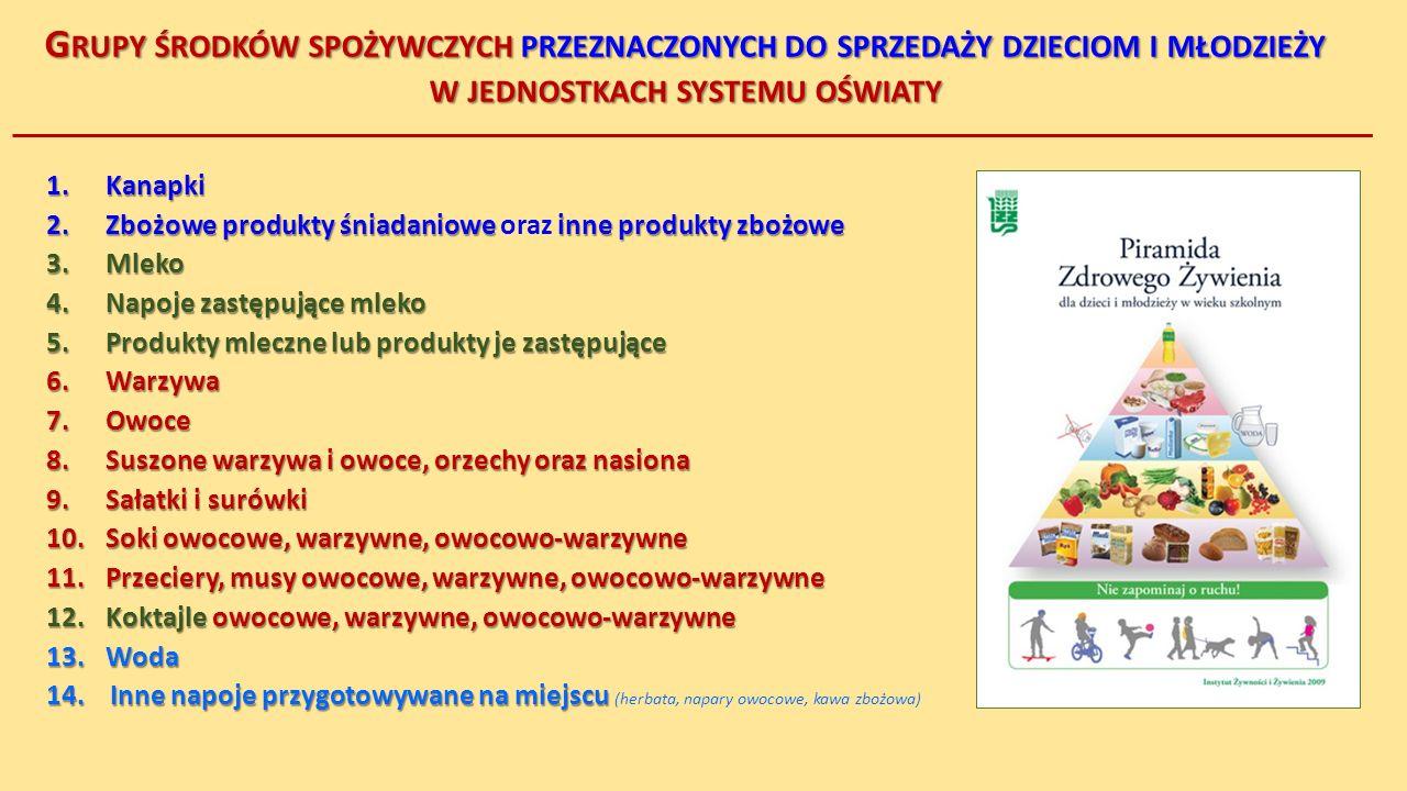 S A Ł ATKI I SURÓWKI W OPAKOWANIACH JEDNOSTKOWYCH 1)na bazie warzyw lub owoców 1)na bazie warzyw lub owoców (o których mowa w rozporządzeniu ust.