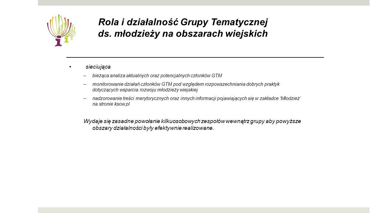 sieciująca –bieżąca analiza aktualnych oraz potencjalnych członków GTM –monitorowanie działań członków GTM pod względem rozpowszechniania dobrych praktyk dotyczących wsparcia rozwoju młodzieży wiejskiej –nadzorowanie treści merytorycznych oraz innych informacji pojawiających się w zakładce 'Młodzież' na stronie ksow.pl Wydaje się zasadne powołanie kilkuosobowych zespołów wewnątrz grupy aby powyższe obszary działalności były efektywnie realizowane.