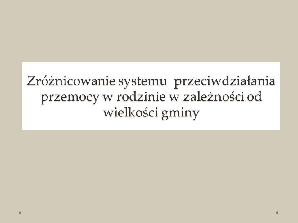 Zróżnicowanie systemu przeciwdziałania przemocy w rodzinie w zależności od wielkości gminy