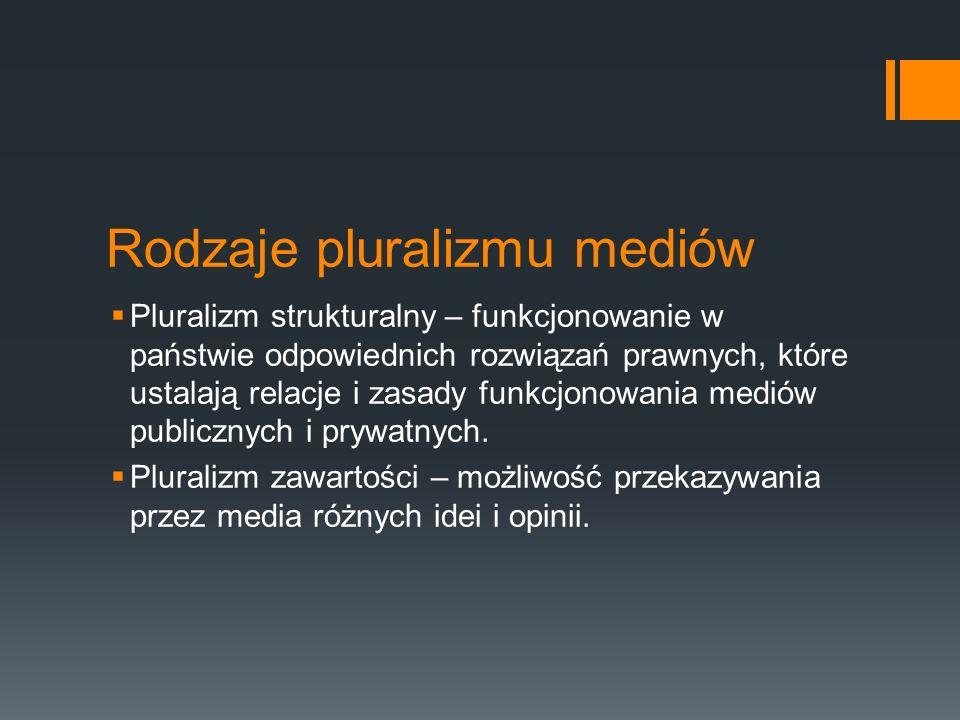 Rodzaje pluralizmu mediów  Pluralizm strukturalny – funkcjonowanie w państwie odpowiednich rozwiązań prawnych, które ustalają relacje i zasady funkcjonowania mediów publicznych i prywatnych.